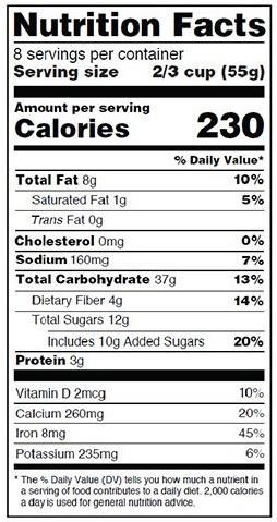 Nutrition Labels- What to look for